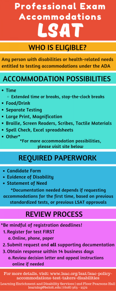 Professional Exam Accommodations - LSATWHO IS ELIGIBLE?Any person with disabilities or health-rel...